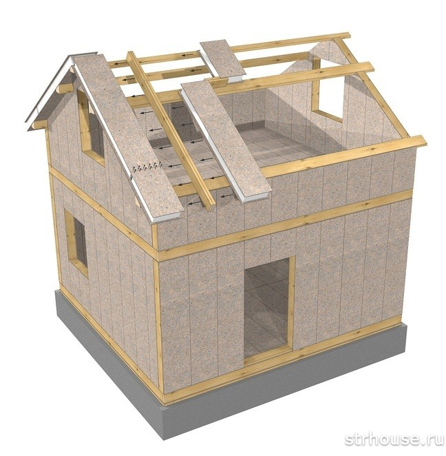 Отделка фасадов  Отделка домов из СИП панелей