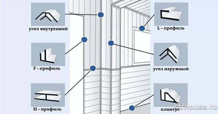 Схема установки ПВХ молдингов