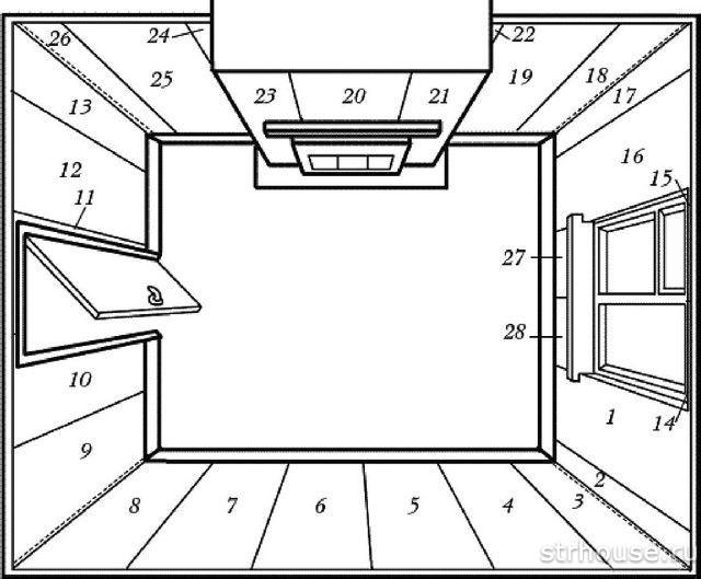 Схема оклейки комнаты обоями