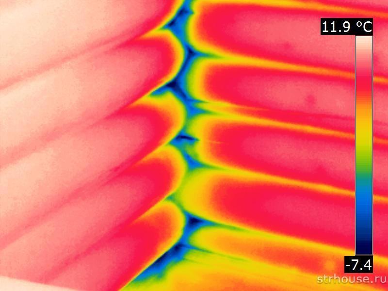 Съемка сруба тепловизором