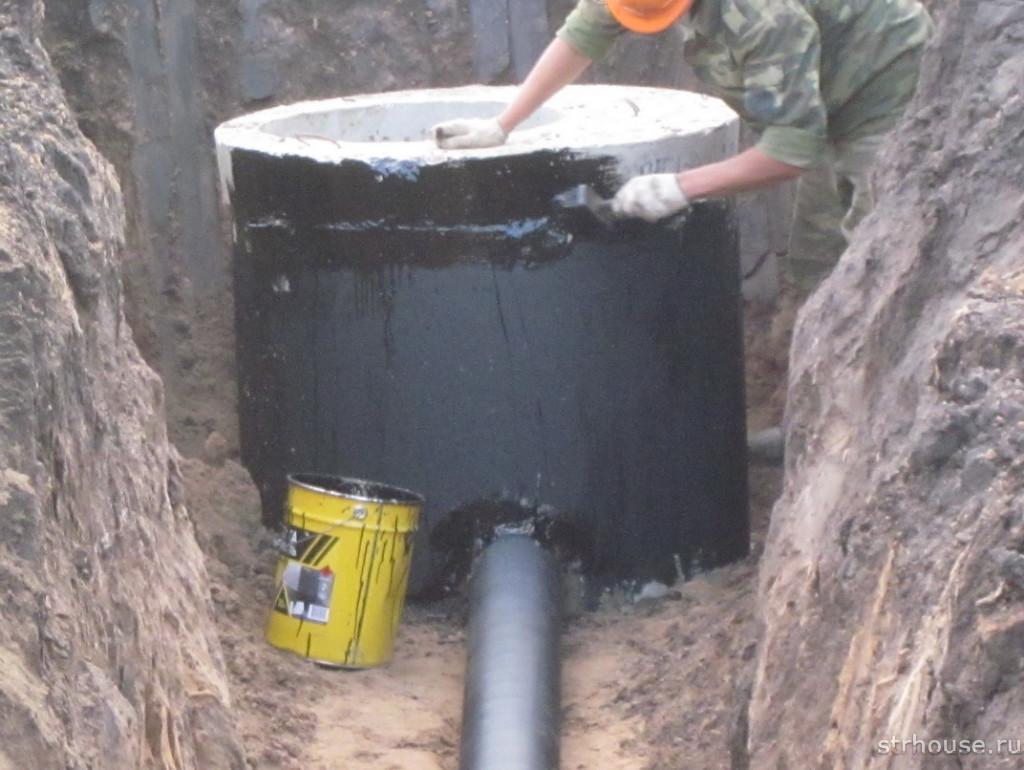 Внешняя гидроизоляция бетонных колец