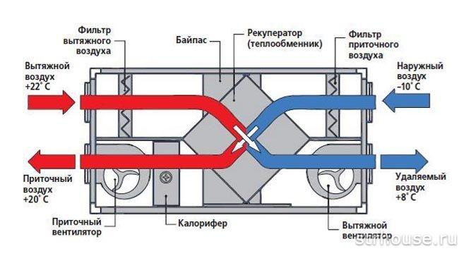 Схема рекуперации тепла