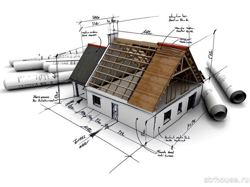 порядок строительства частного дома