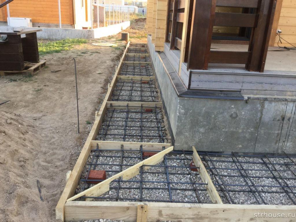 Опалубка бетонной отмостки