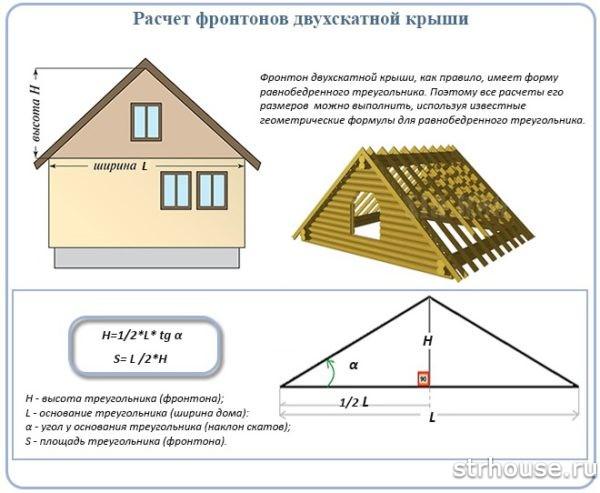 Расчет двухскатной крыши