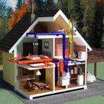 Выбор системы вентиляции в зависимости от материала дома